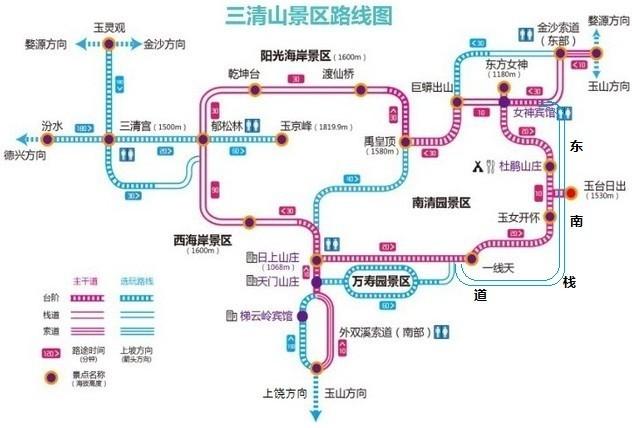 自驾三清山,最佳旅游线路